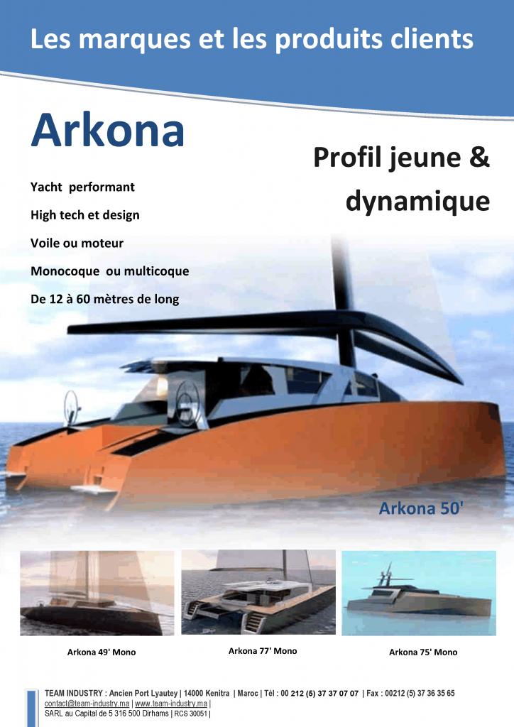 Présentation Arkona - groupe Simon, Genève